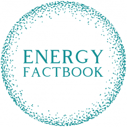 The energy factbook